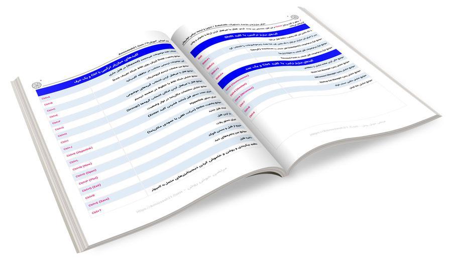 کتاب آموزش اتوکد (AutoCAD) | معرفی میانبُرها و خلاصه دستورات اتوکد | افزایش سرعت ترسیم
