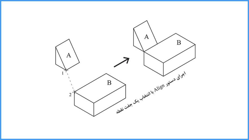 01 دستور Align- در جفت نقطهها همیشه نقطه اول روی موضوعات انتخاب شده و نقطه دوم روی موضوعات مقصد انتخاب میشود