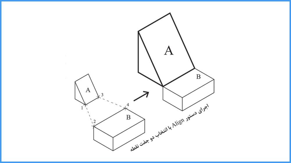 02 دستور Align- با انتخاب جفت نقطه دوم موضوع اول دچار تغییر مقیاس (Scale) نیز خواهد شد