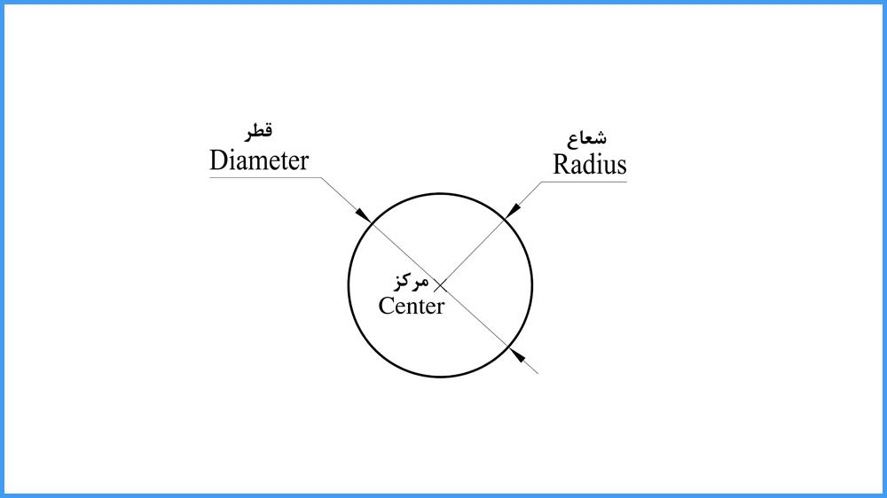 02 دستور Circle در اتوکد-مولفه های هندسی دایره