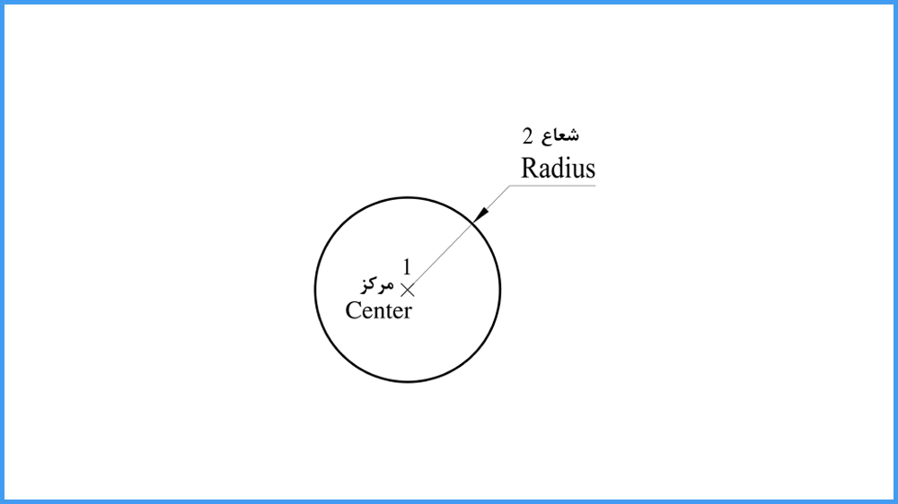 03 دستور Circle در اتوکد-روش اول ترسیم دایره، مرکز-شعاع