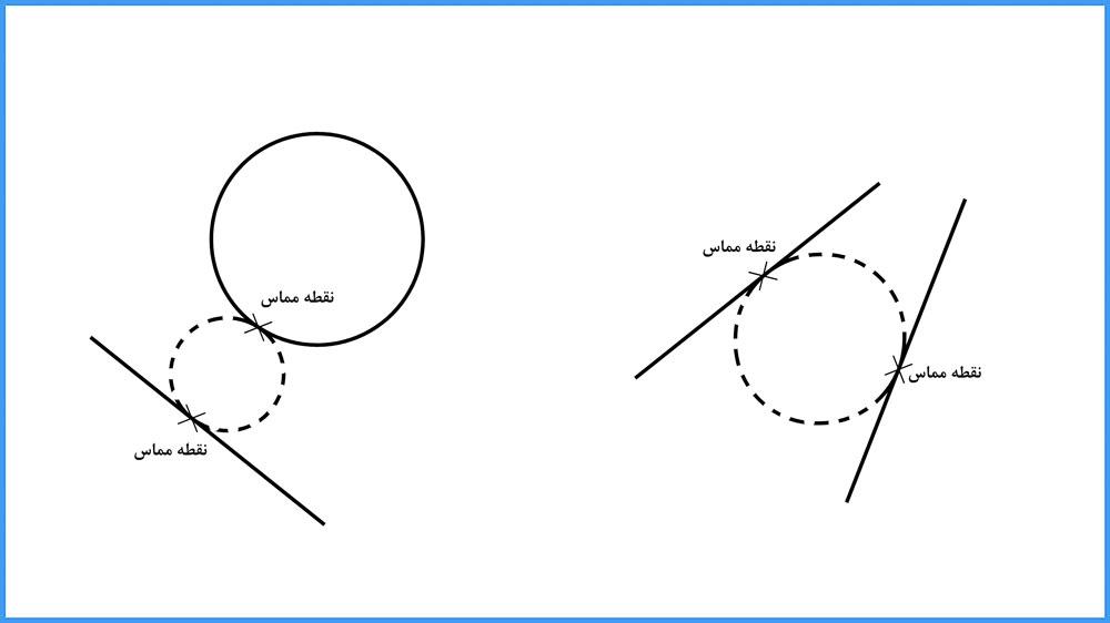 13 دستور Circle در اتوکد-روش پنجم ترسیم دایره، مماس-مماس-شعاع