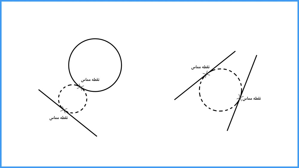 15 دستور Circle در اتوکد-روش پنجم ترسیم دایره، مماس-مماس-شعاع