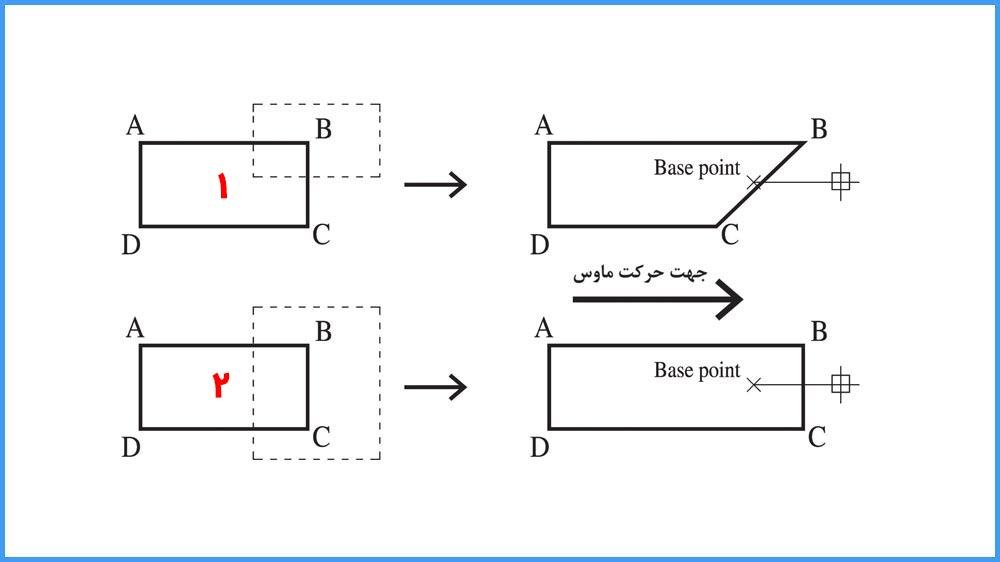 02 دستور Stretch در اتوکد- انواع روشهای انتخاب موضوعات برای دستور Stretch